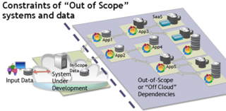 Off-cloud-dependencies