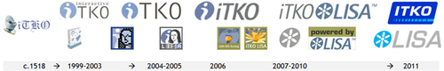 ITKOlogo_evolution_blog